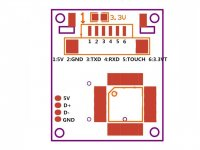 R307 Fingerprint Scanner Module